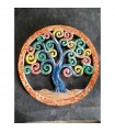 Round tree of life picture